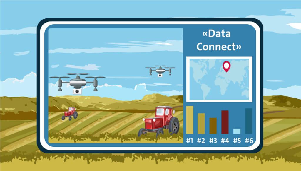 Schaubild Digital Business in der Landtechnik