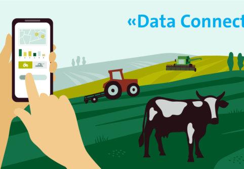 Schaubild mobile Anwendung von Data Connect